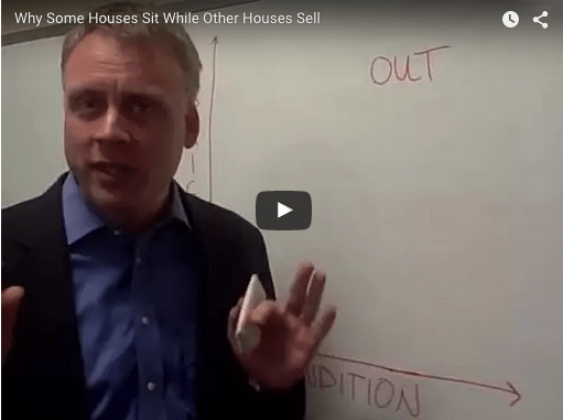 VIDEO: Pricing Your Home for Sale Right So It Will Sell