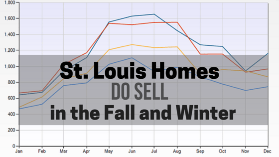 St. Louis Homes DO Sell in the Fall and Winter