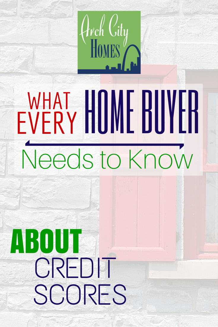 What Every Home Buyer Needs to Know About Credit Scores